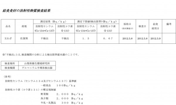 給食食材の放射性物質検査結果3